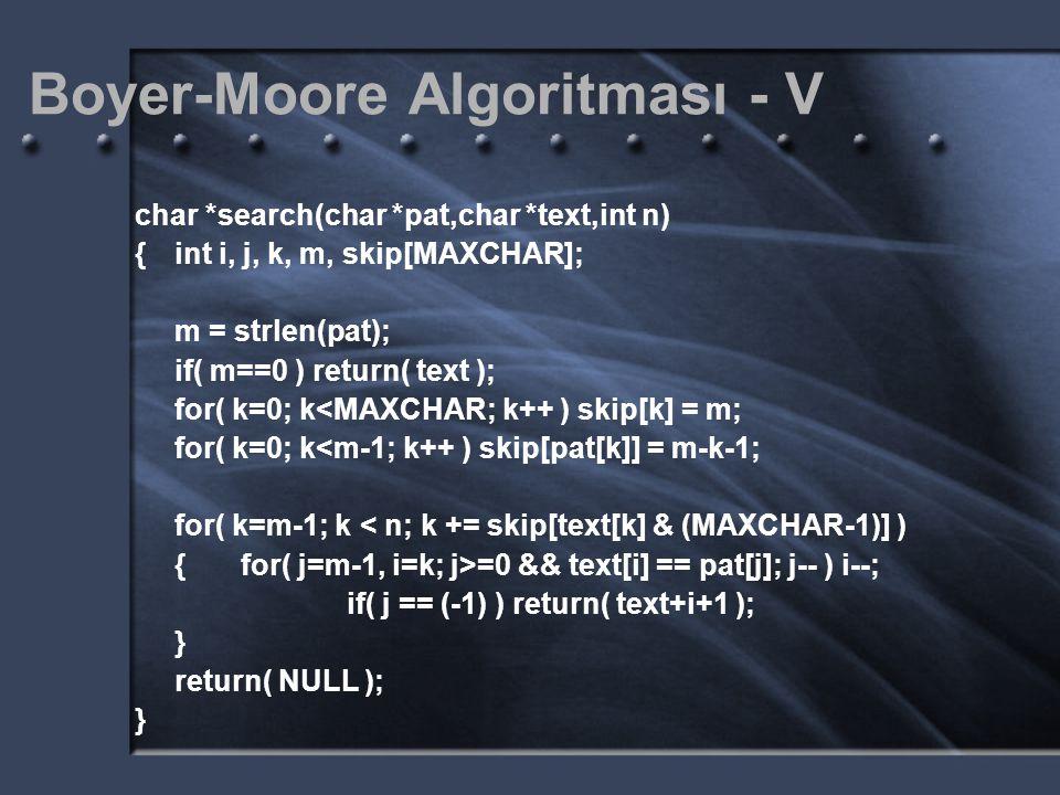 Boyer-Moore Algoritması - V char *search(char *pat,char *text,int n) {int i, j, k, m, skip[MAXCHAR]; m = strlen(pat); if( m==0 ) return( text ); for( k=0; k<MAXCHAR; k++ ) skip[k] = m; for( k=0; k<m-1; k++ ) skip[pat[k]] = m-k-1; for( k=m-1; k < n; k += skip[text[k] & (MAXCHAR-1)] ) {for( j=m-1, i=k; j>=0 && text[i] == pat[j]; j-- ) i--; if( j == (-1) ) return( text+i+1 ); } return( NULL ); }