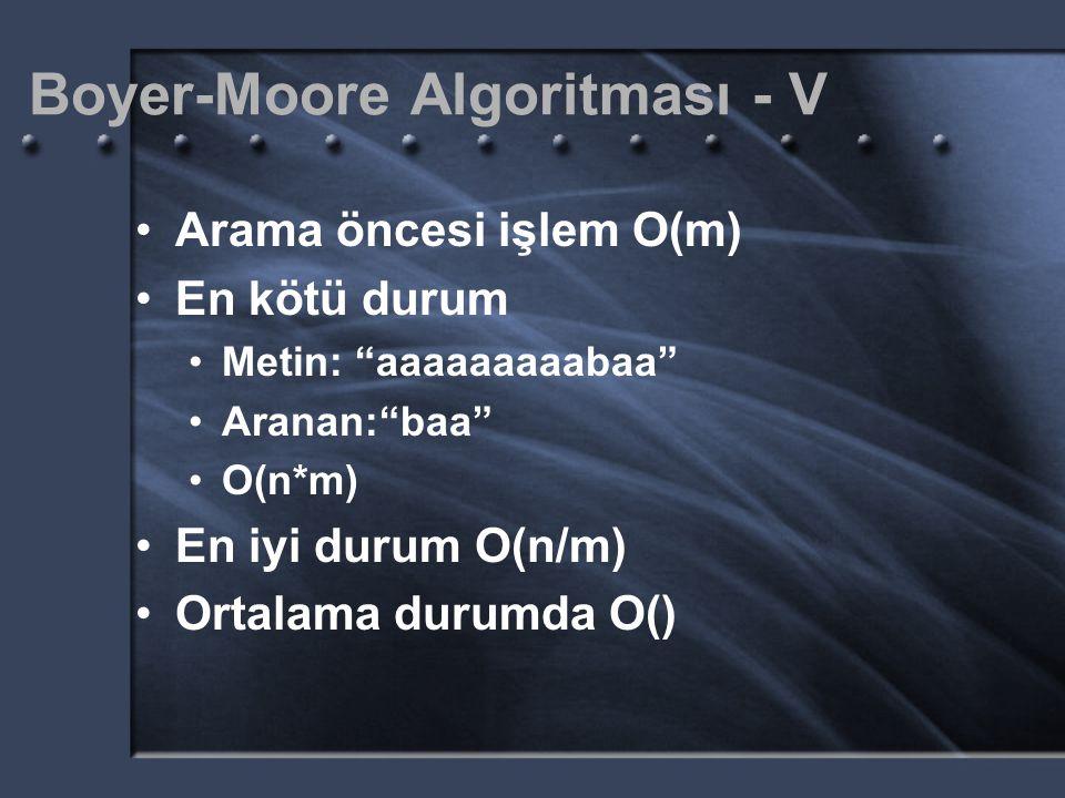 """Boyer-Moore Algoritması - V Arama öncesi işlem O(m) En kötü durum Metin: """"aaaaaaaaabaa"""" Aranan:""""baa"""" O(n*m) En iyi durum O(n/m) Ortalama durumda O()"""