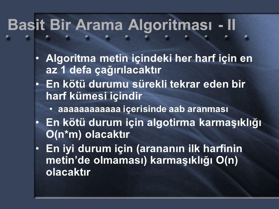 Basit Bir Arama Algoritması - II Algoritma metin içindeki her harf için en az 1 defa çağırılacaktır En kötü durumu sürekli tekrar eden bir harf kümesi içindir aaaaaaaaaaaa içerisinde aab aranması En kötü durum için algotirma karmaşıklığı O(n*m) olacaktır En iyi durum için (arananın ilk harfinin metin'de olmaması) karmaşıklığı O(n) olacaktır