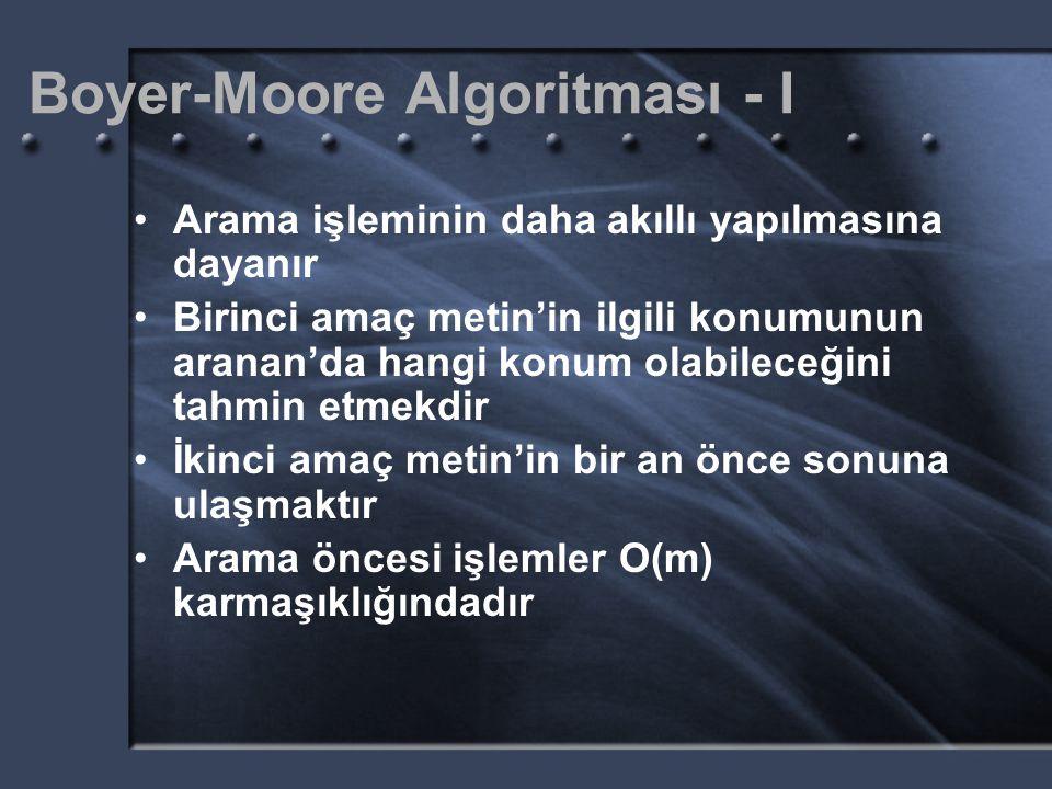 Boyer-Moore Algoritması - I Arama işleminin daha akıllı yapılmasına dayanır Birinci amaç metin'in ilgili konumunun aranan'da hangi konum olabileceğini tahmin etmekdir İkinci amaç metin'in bir an önce sonuna ulaşmaktır Arama öncesi işlemler O(m) karmaşıklığındadır