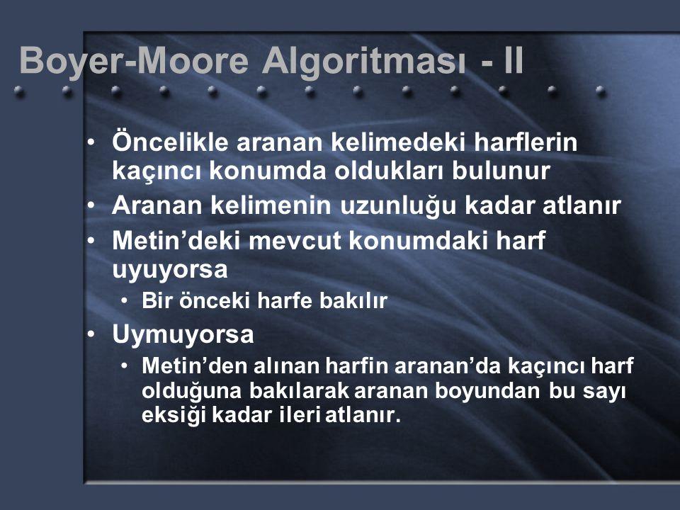 Boyer-Moore Algoritması - II Öncelikle aranan kelimedeki harflerin kaçıncı konumda oldukları bulunur Aranan kelimenin uzunluğu kadar atlanır Metin'deki mevcut konumdaki harf uyuyorsa Bir önceki harfe bakılır Uymuyorsa Metin'den alınan harfin aranan'da kaçıncı harf olduğuna bakılarak aranan boyundan bu sayı eksiği kadar ileri atlanır.