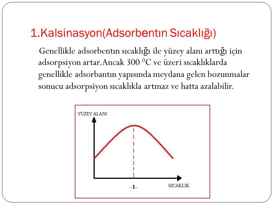 1.Kalsinasyon(Adsorb e ntın Sıcaklığı) Genellikle adsorbentın sıcaklı ğ ı ile yüzey alanı arttı ğ ı için adsorpsiyon artar.Ancak 300 0 C ve üzeri sıca