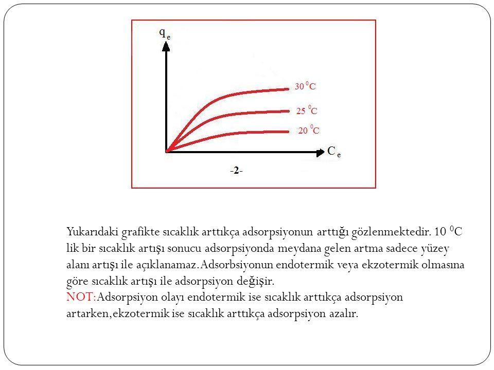 Yukarıdaki grafikte sıcaklık arttıkça adsorpsiyonun arttı ğ ı gözlenmektedir. 10 0 C lik bir sıcaklık artı ş ı sonucu adsorpsiyonda meydana gelen artm