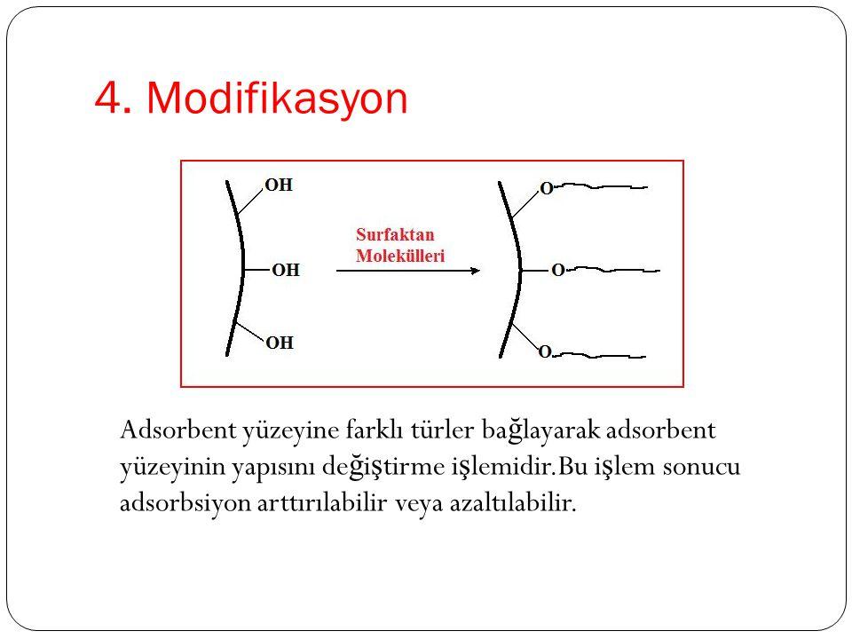 4. Modifikasyon Adsorbent yüzeyine farklı türler ba ğ layarak adsorbent yüzeyinin yapısını de ğ i ş tirme i ş lemidir.Bu i ş lem sonucu adsorbsiyon ar