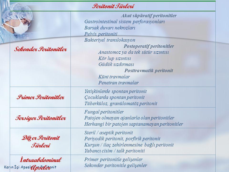 Peritonit Türleri Sekonder Peritonitler Akut süpüratif peritonitler Gastrointestinal sistem perforasyonları Barsak duvarı nekrozları Pelvis peritoniti