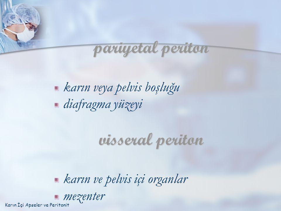 pariyetal periton karın veya pelvis boşluğu diafragma yüzeyi visseral periton karın ve pelvis içi organlar mezenter Karın İçi Apseler ve Peritonit