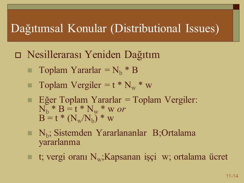 11-14 Dağıtımsal Konular (Distributional Issues)  Nesillerarası Yeniden Dağıtım Toplam Yararlar = N b * B Toplam Vergiler = t * N w * w Eğer Toplam Yararlar = Toplam Vergiler: N b * B = t * N w * w or B = t * (N w /N b ) * w N b ; Sistemden Yararlananlar B;Ortalama yararlanma t; vergi oranı N w ;Kapsanan işçi w; ortalama ücret