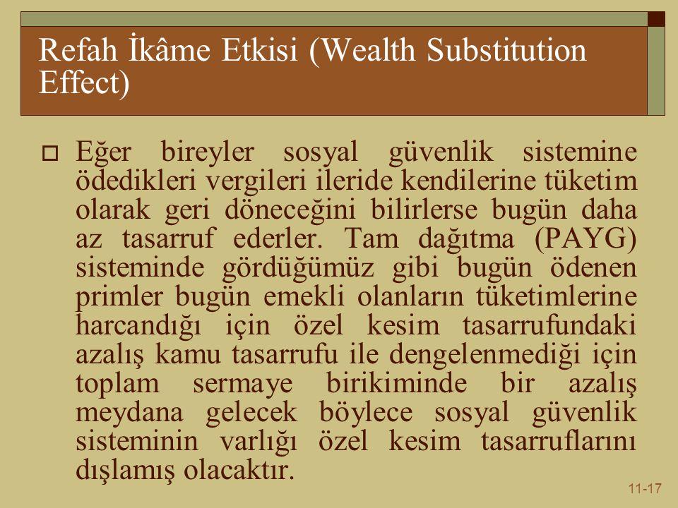 11-17 Refah İkâme Etkisi (Wealth Substitution Effect)  Eğer bireyler sosyal güvenlik sistemine ödedikleri vergileri ileride kendilerine tüketim olarak geri döneceğini bilirlerse bugün daha az tasarruf ederler.