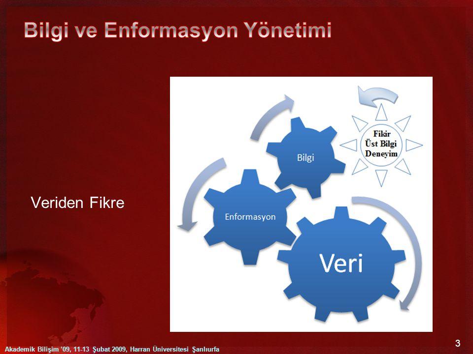 Veriden Fikre 3 Akademik Bilişim '09, 11-13 Şubat 2009, Harran Üniversitesi Şanlıurfa