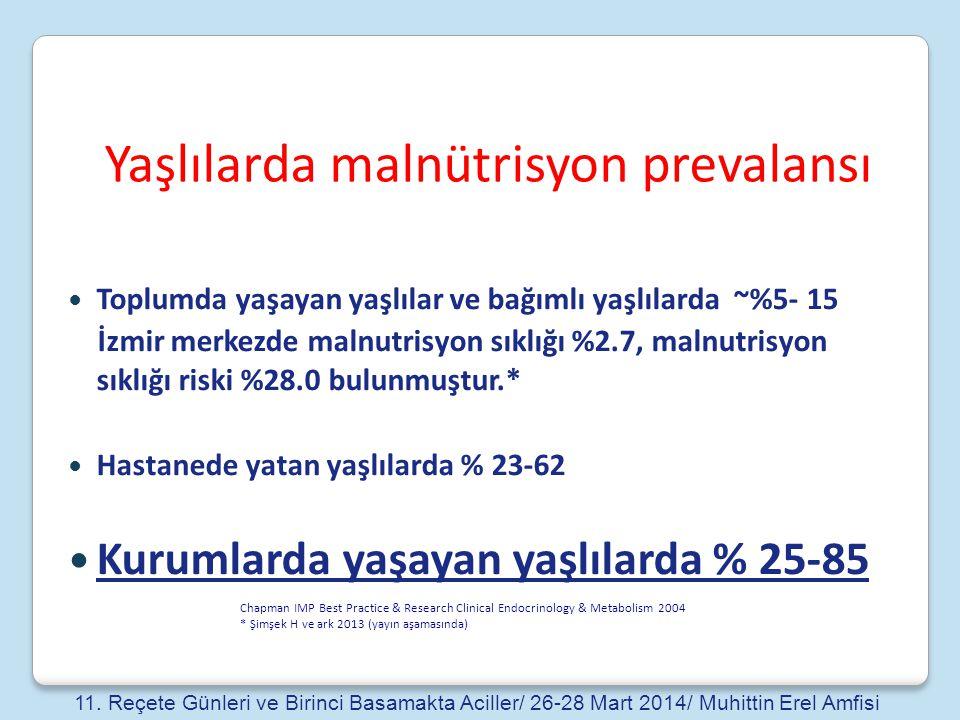 Yaşlılarda malnütrisyon prevalansı Toplumda yaşayan yaşlılar ve bağımlı yaşlılarda ~%5- 15 İzmir merkezde malnutrisyon sıklığı %2.7, malnutrisyon sıkl