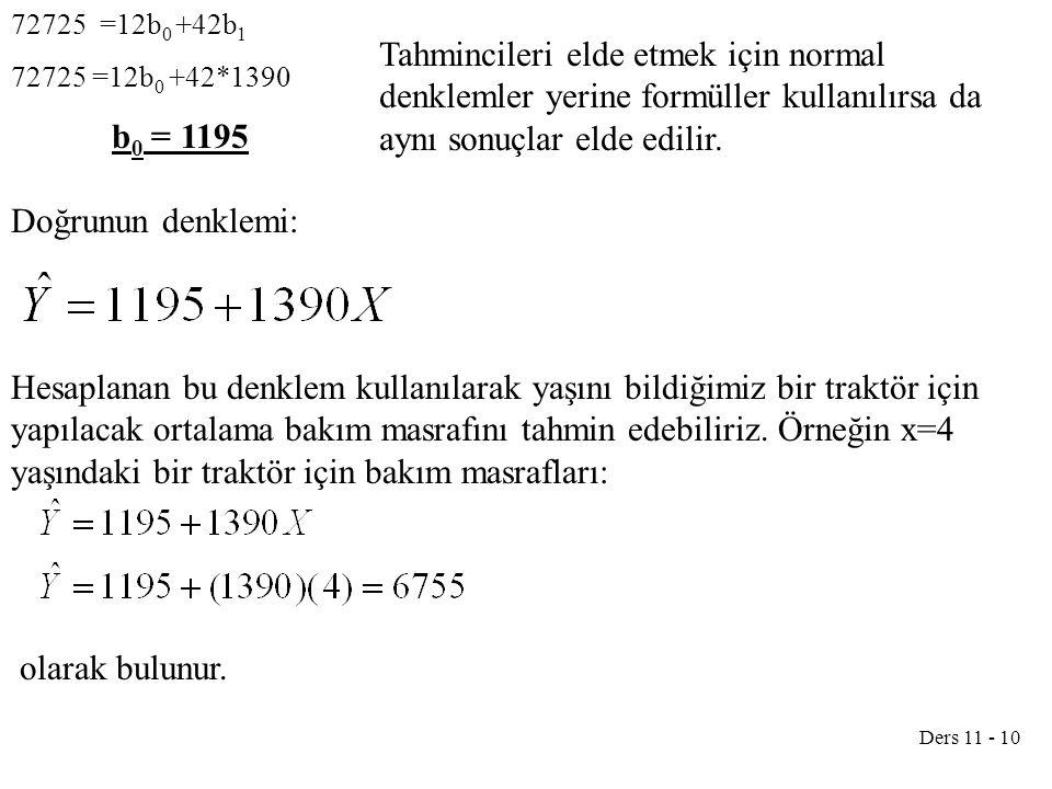 Ders 11 - 10 72725 =12b 0 +42b 1 72725 =12b 0 +42*1390 b 0 = 1195 Doğrunun denklemi: Hesaplanan bu denklem kullanılarak yaşını bildiğimiz bir traktör için yapılacak ortalama bakım masrafını tahmin edebiliriz.