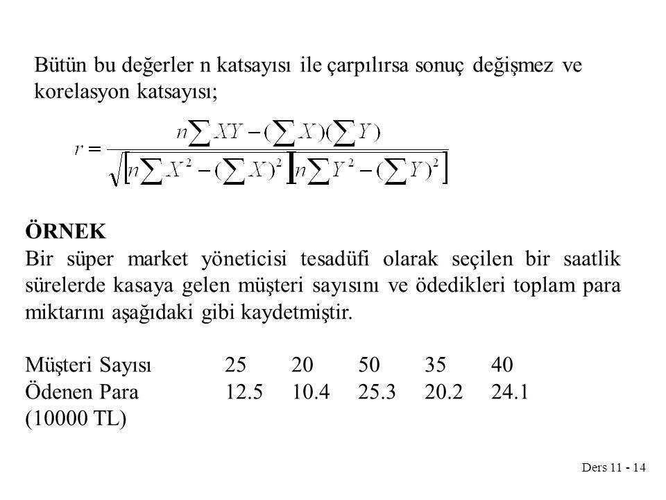 Ders 11 - 14 Bütün bu değerler n katsayısı ile çarpılırsa sonuç değişmez ve korelasyon katsayısı; ÖRNEK Bir süper market yöneticisi tesadüfi olarak se