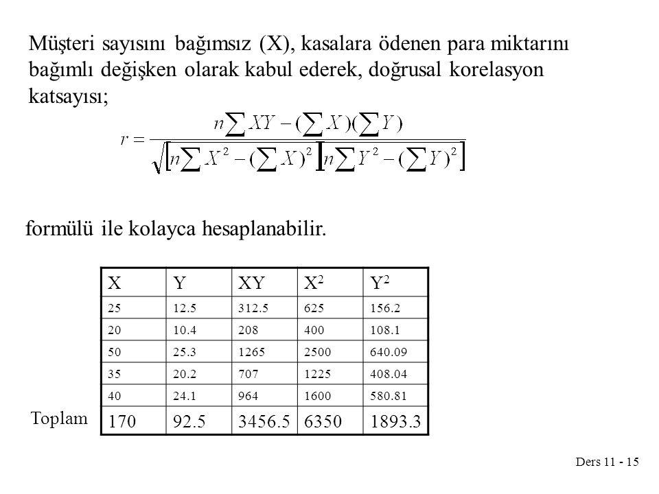 Ders 11 - 15 Müşteri sayısını bağımsız (X), kasalara ödenen para miktarını bağımlı değişken olarak kabul ederek, doğrusal korelasyon katsayısı; formülü ile kolayca hesaplanabilir.
