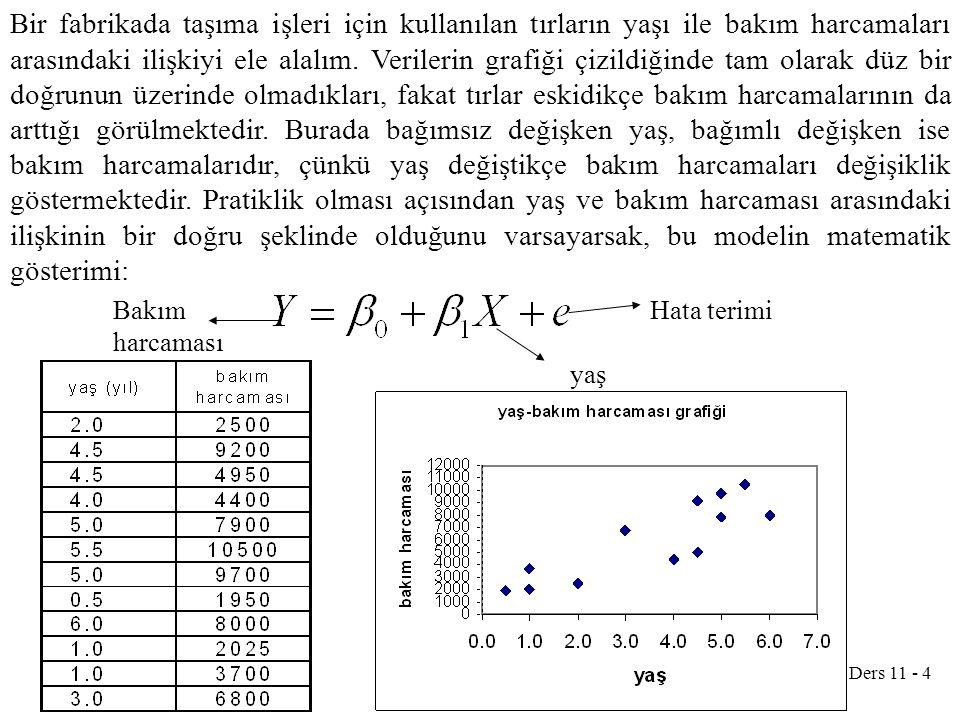 Ders 11 - 4 Bir fabrikada taşıma işleri için kullanılan tırların yaşı ile bakım harcamaları arasındaki ilişkiyi ele alalım. Verilerin grafiği çizildiğ