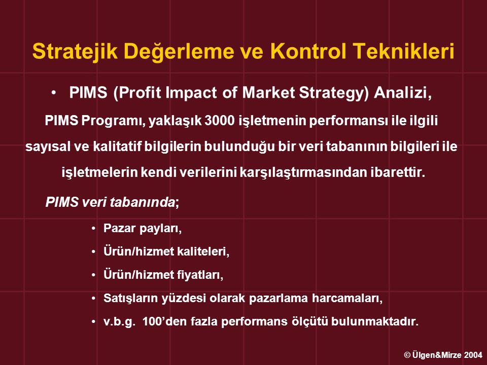Stratejik Değerleme ve Kontrol Teknikleri PIMS (Profit Impact of Market Strategy) Analizi, PIMS Programı, yaklaşık 3000 işletmenin performansı ile ilg
