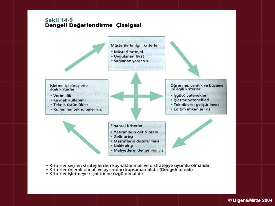 Stratejik Değerleme ve Kontrol Teknikleri Açık Analizi, İşletmenin belirli sürelerde ulaşması gereken amaçlara, yapılacak durum belirleme analizleri ile ne derecede ulaşılıp ulaşılamayacağı tahmin edilmeye çalışılır.