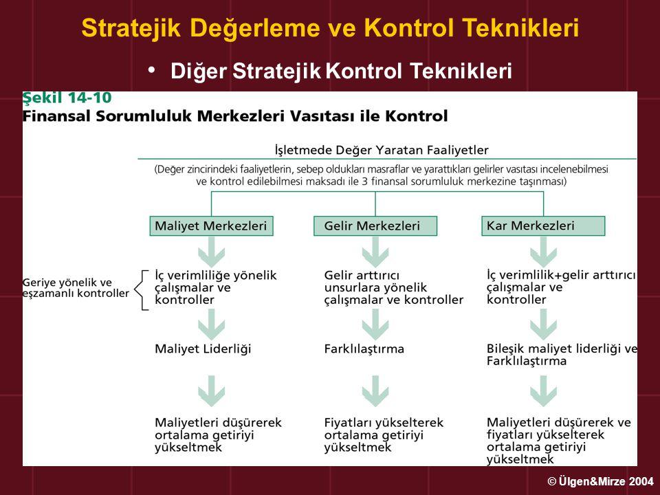 Stratejik Değerleme ve Kontrol Teknikleri Diğer Stratejik Kontrol Teknikleri © Ülgen&Mirze 2004