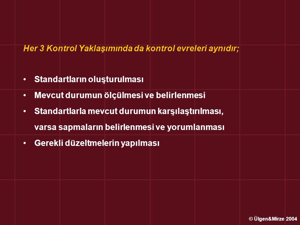 Her 3 Kontrol Yaklaşımında da kontrol evreleri aynıdır; Standartların oluşturulması Mevcut durumun ölçülmesi ve belirlenmesi Standartlarla mevcut duru
