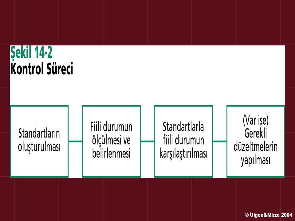 Stratejik Kontrol Stratejik Yönetim, nihai sonuca yönelik olup amaç, işletmenin yaşamını sürdürmesi ve rekabet üstünlüğü elde etmesidir.