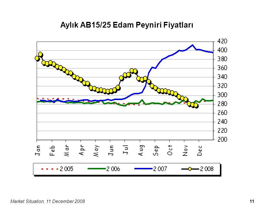 Market Situation, 11 December 200811 Aylık AB15/25 Edam Peyniri Fiyatları