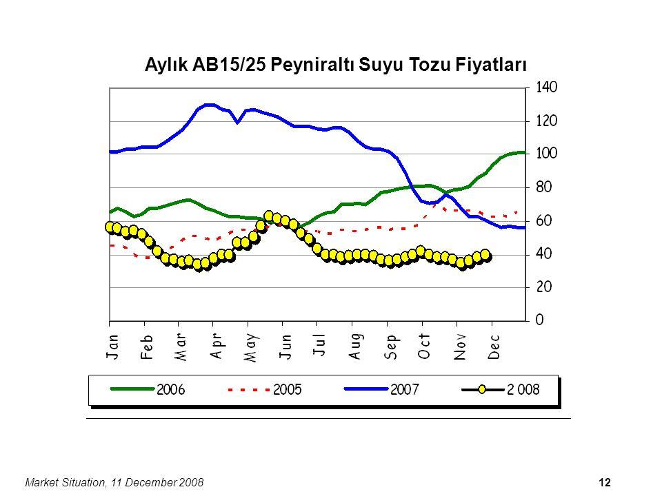 Market Situation, 11 December 200812 Aylık AB15/25 Peyniraltı Suyu Tozu Fiyatları