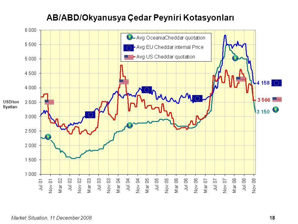 Market Situation, 11 December 200818 USD/ton fiyatları AB/ABD/Okyanusya Çedar Peyniri Kotasyonları