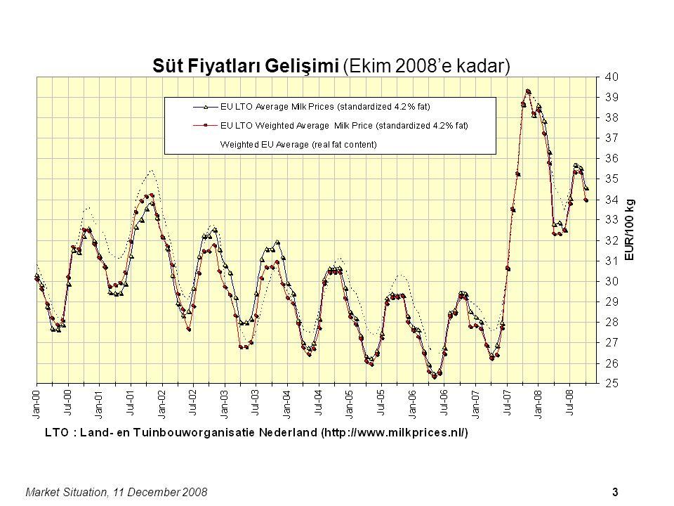 Market Situation, 11 December 20083 Süt Fiyatları Gelişimi (Ekim 2008'e kadar)