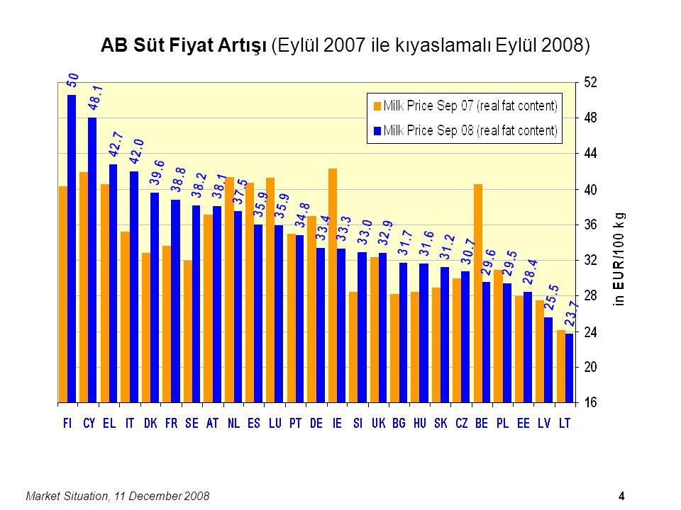 Market Situation, 11 December 20084 AB Süt Fiyat Artışı (Eylül 2007 ile kıyaslamalı Eylül 2008)