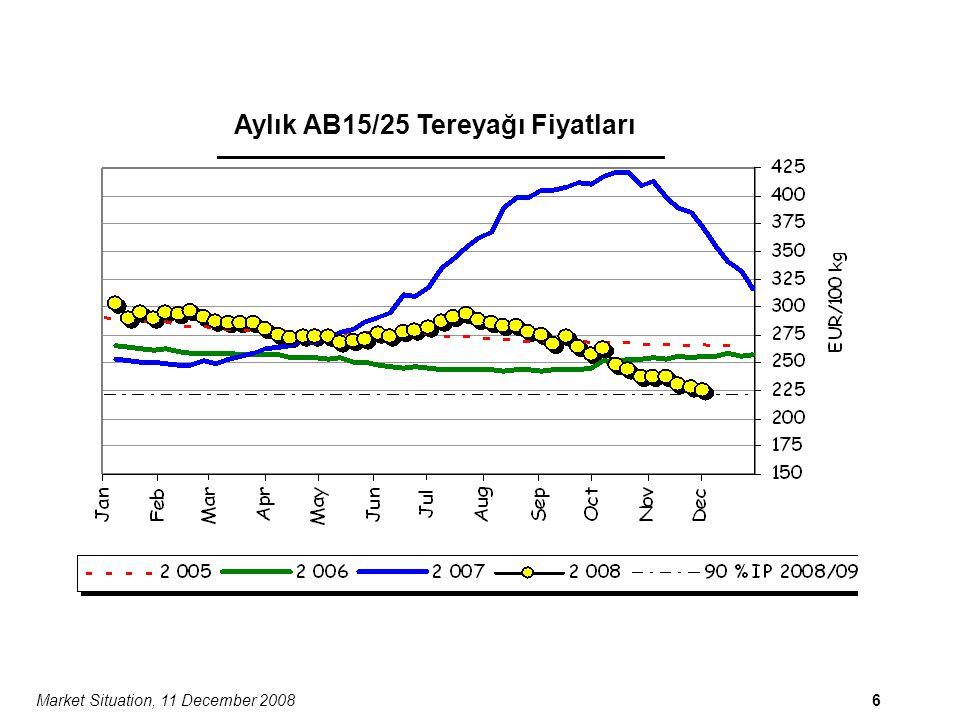 Market Situation, 11 December 20086 Aylık AB15/25 Tereyağı Fiyatları