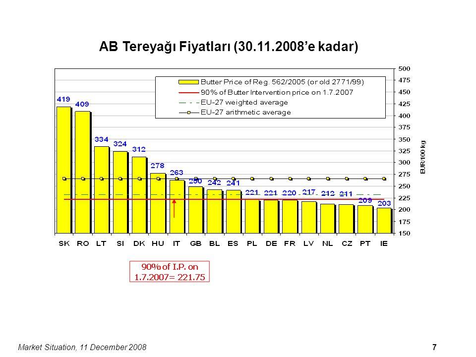 Market Situation, 11 December 20087 AB Tereyağı Fiyatları (30.11.2008'e kadar)