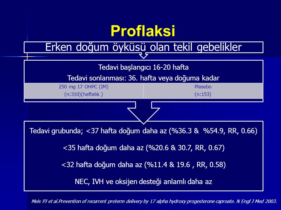 Meis PJ et al.Prevention of recurrent preterm delivery by 17 alpha hydroxy progesterone caproate. N Engl J Med 2003. Tedavi grubunda; <37 hafta doğum