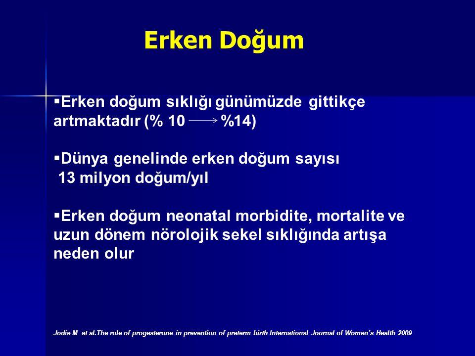 Tekil, erken doğum öyküsü olan gebeler (20-36 hafta arasında ) Tekil, erken doğum öyküsü olan gebeler (20-36 hafta arasında ) 17-OHPC, 250 mg IM haftalık, tercihen 16-20.