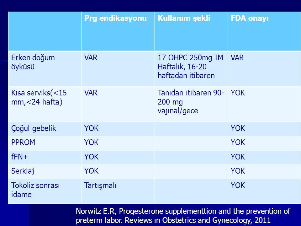 Prg endikasyonuKullanım şekliFDA onayı Erken doğum öyküsü VAR17 OHPC 250mg IM Haftalık, 16-20 haftadan itibaren VAR Kısa serviks(<15 mm,<24 hafta) VARTanıdan itibaren 90- 200 mg vajinal/gece YOK Çoğul gebelikYOK PPROMYOK fFN+YOK SerklajYOK Tokoliz sonrası idame TartışmalıYOK Norwitz E.R, Progesterone supplementtion and the prevention of preterm labor.