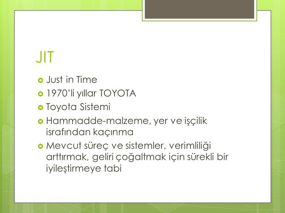 JIT  Just in Time  1970'li yıllar TOYOTA  Toyota Sistemi  Hammadde-malzeme, yer ve işçilik israfından kaçınma  Mevcut süreç ve sistemler, verimliliği arttırmak, geliri çoğaltmak için sürekli bir iyileştirmeye tabi