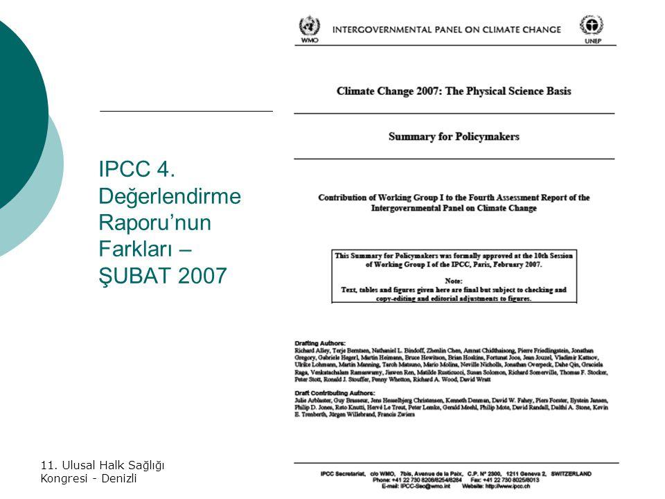 11.Ulusal Halk Sağlığı Kongresi - Denizli25 Ekim 200712 IPCC 4.