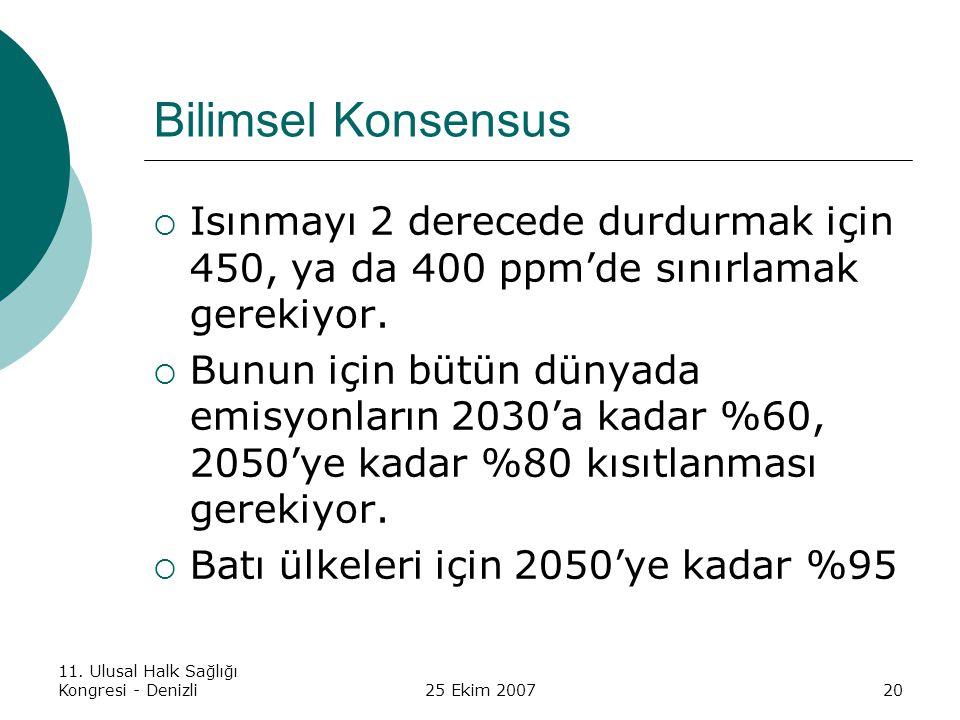 11. Ulusal Halk Sağlığı Kongresi - Denizli25 Ekim 200720 Bilimsel Konsensus  Isınmayı 2 derecede durdurmak için 450, ya da 400 ppm'de sınırlamak gere