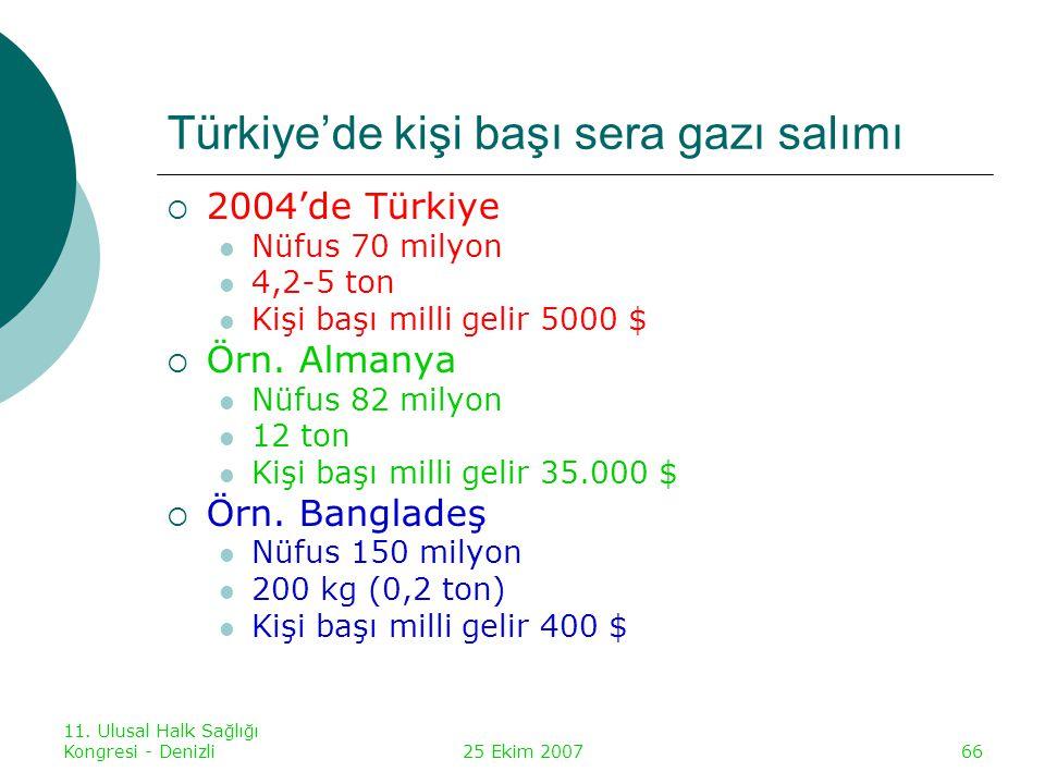 11. Ulusal Halk Sağlığı Kongresi - Denizli25 Ekim 200766 Türkiye'de kişi başı sera gazı salımı  2004'de Türkiye Nüfus 70 milyon 4,2-5 ton Kişi başı m