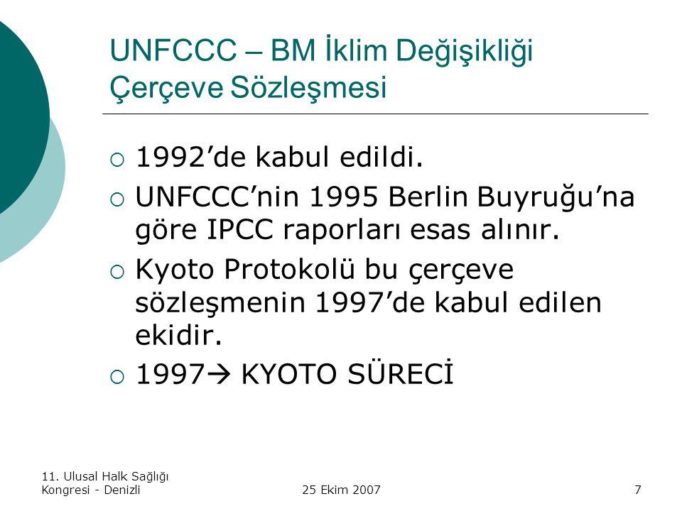 11. Ulusal Halk Sağlığı Kongresi - Denizli25 Ekim 20077 UNFCCC – BM İklim Değişikliği Çerçeve Sözleşmesi  1992'de kabul edildi.  UNFCCC'nin 1995 Ber