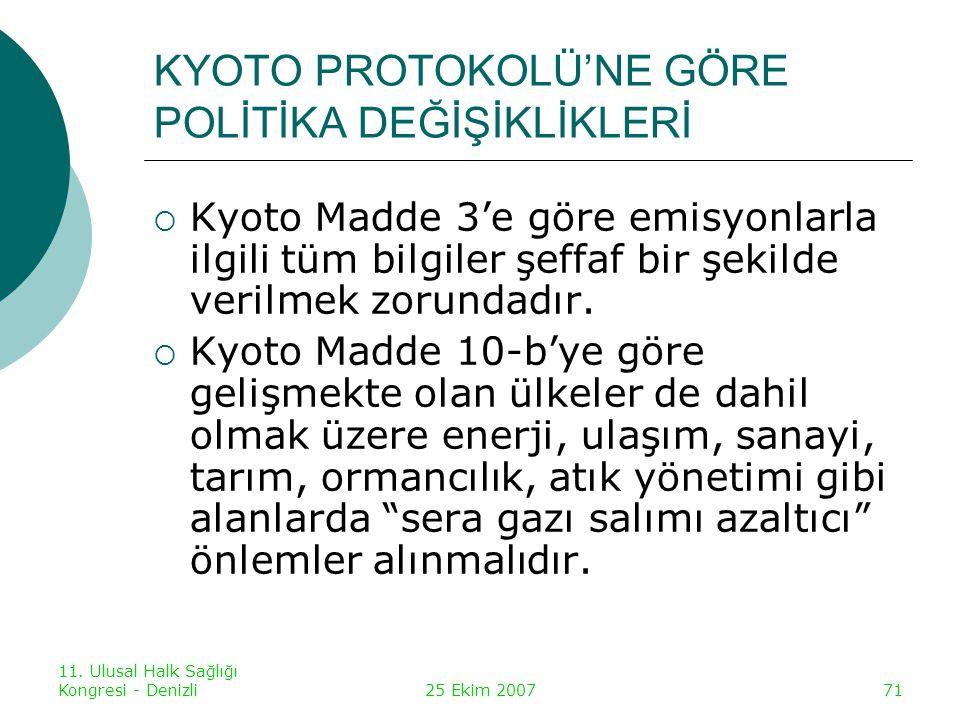 Türkiye KYOTO'yu İmzalarsa?