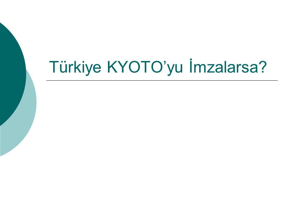 11.Ulusal Halk Sağlığı Kongresi - Denizli25 Ekim 200773 Türkiye KYOTO'yu İmzalarsa.