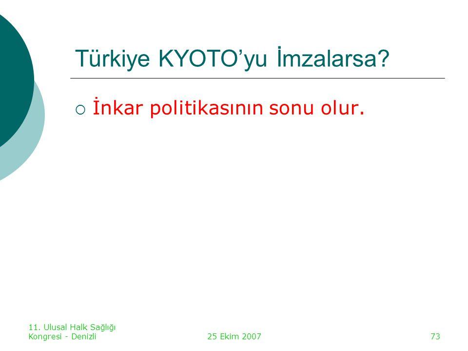 11.Ulusal Halk Sağlığı Kongresi - Denizli25 Ekim 200774 Türkiye KYOTO'yu İmzalarsa.
