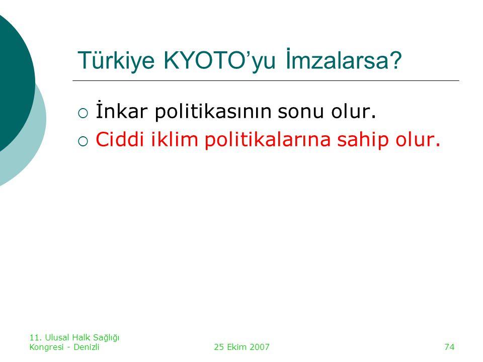 11.Ulusal Halk Sağlığı Kongresi - Denizli25 Ekim 200775 Türkiye KYOTO'yu İmzalarsa.