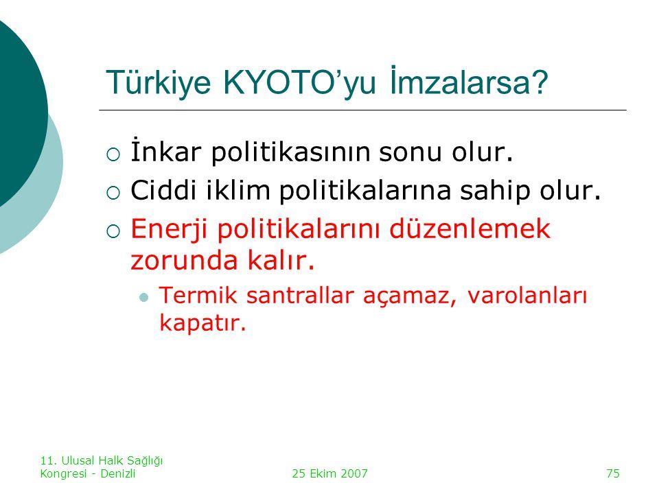 11.Ulusal Halk Sağlığı Kongresi - Denizli25 Ekim 200776 Türkiye KYOTO'yu İmzalarsa.
