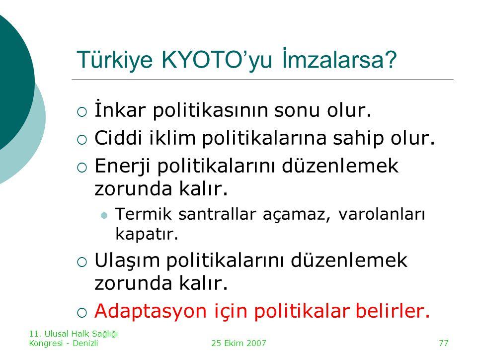 11.Ulusal Halk Sağlığı Kongresi - Denizli25 Ekim 200778 Oysa Türkiye Ne Yapıyor.