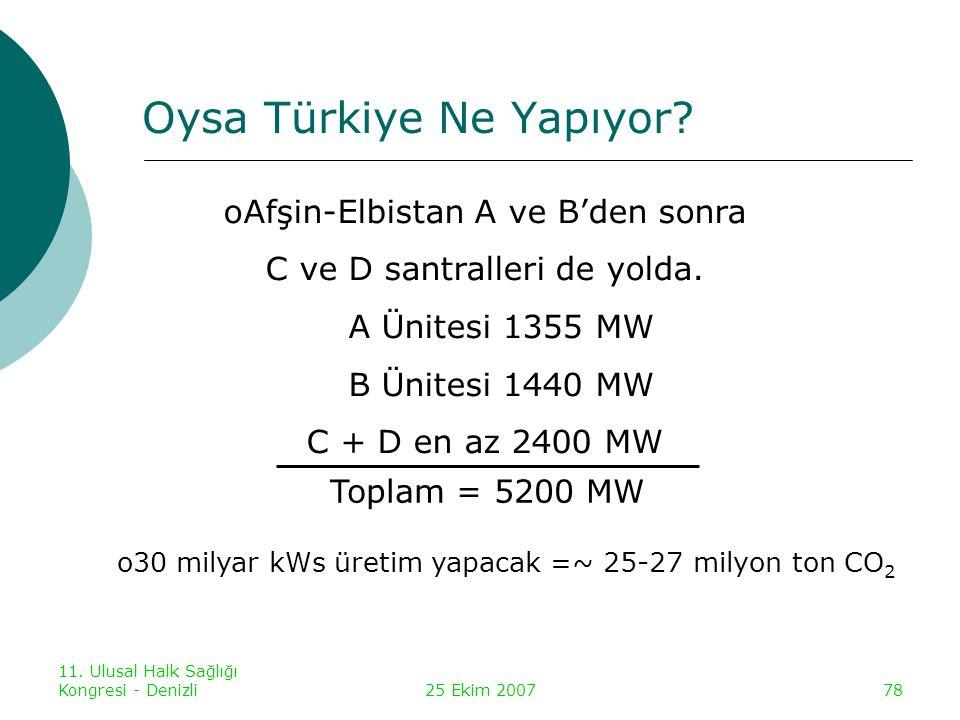 11. Ulusal Halk Sağlığı Kongresi - Denizli25 Ekim 200778 Oysa Türkiye Ne Yapıyor? oAfşin-Elbistan A ve B'den sonra C ve D santralleri de yolda. A Ünit