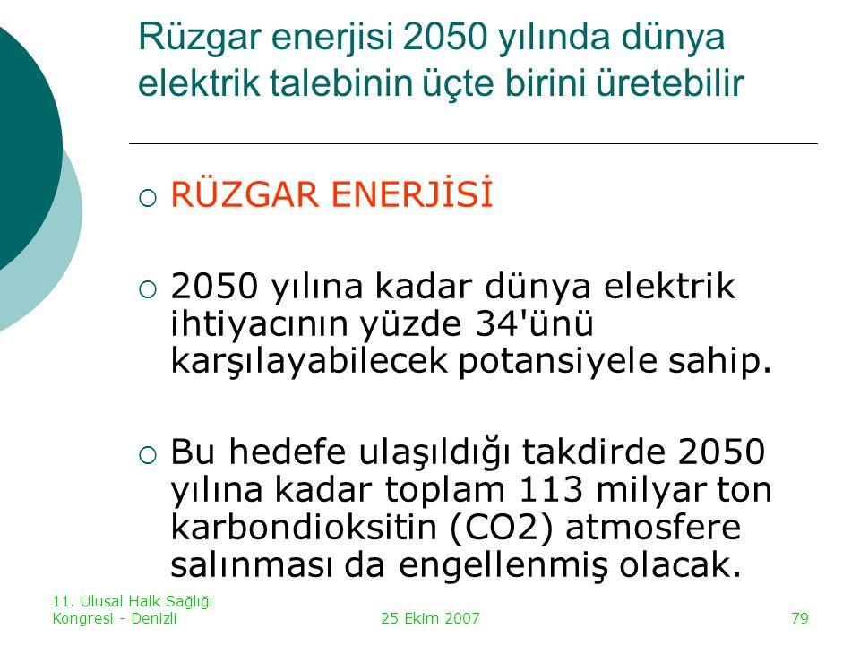 11. Ulusal Halk Sağlığı Kongresi - Denizli25 Ekim 200779 Rüzgar enerjisi 2050 yılında dünya elektrik talebinin üçte birini üretebilir  RÜZGAR ENERJİS