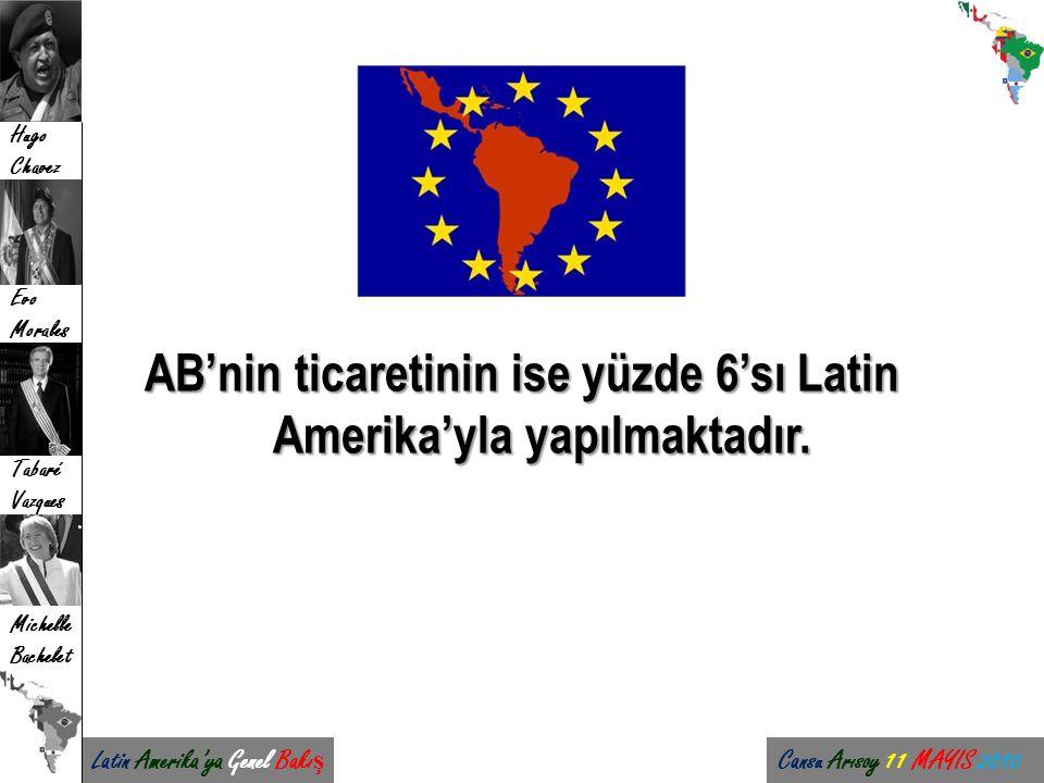 Latin Amerika'ya Genel Bakı ş Cansu Arısoy 11 MAYIS 2010 Hugo Chavez Evo Morales Tabaré Vazques Michelle Bachelet AB'nin ticaretinin ise yüzde 6'sı La