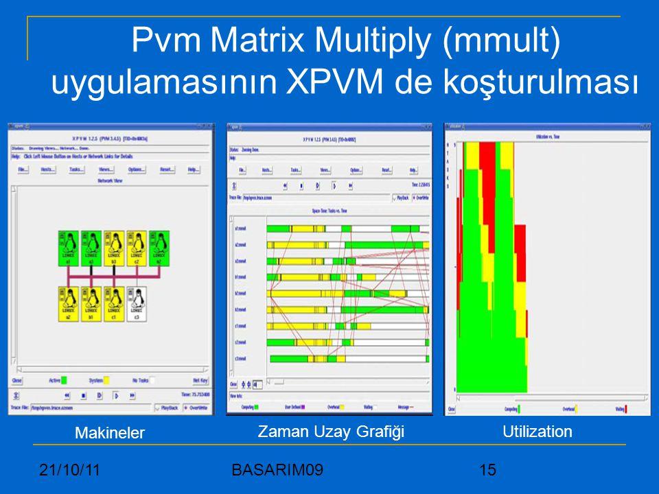 21/10/11 BASARIM09 15 Pvm Matrix Multiply (mmult) uygulamasının XPVM de koşturulması Makineler Zaman Uzay GrafiğiUtilization
