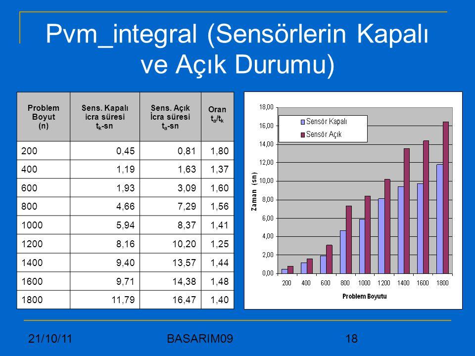 21/10/11 BASARIM09 18 Pvm_integral (Sensörlerin Kapalı ve Açık Durumu) Problem Boyut (n) Sens. Kapalı icra süresi t k -sn Sens. Açık İcra süresi t a -