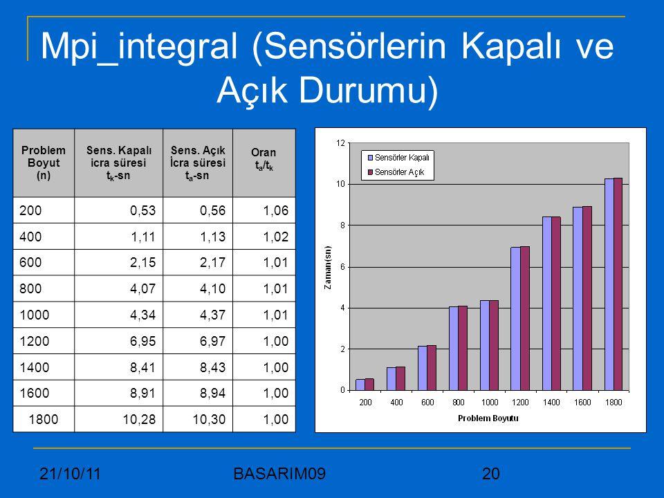 21/10/11 BASARIM09 20 Mpi_integral (Sensörlerin Kapalı ve Açık Durumu) Problem Boyut (n) Sens. Kapalı icra süresi t k -sn Sens. Açık İcra süresi t a -